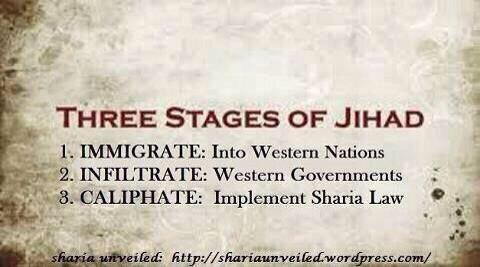 3 Stages of Jihad